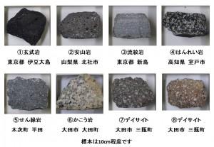 岩石標本セット1